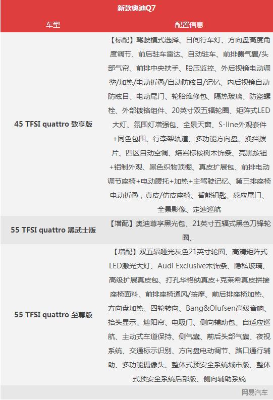 新奥迪Q7开启预售 入门版搭载2.0T动力