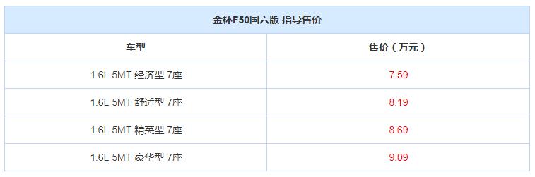 华晨雷诺官方消息:共推4款车型 金杯F50国六版上市