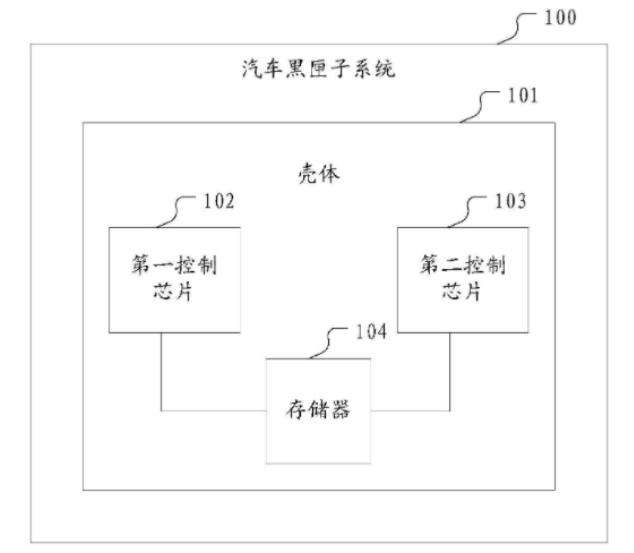 美团关联公司专利获授权 涉汽车黑匣子系统